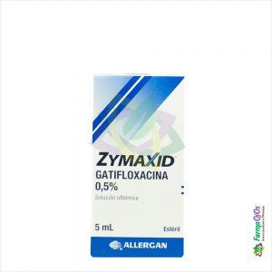 ZYMAXID® SUSP OFT